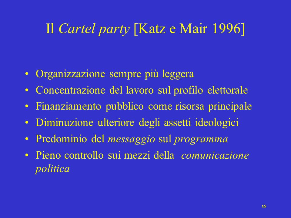 Il Cartel party [Katz e Mair 1996]